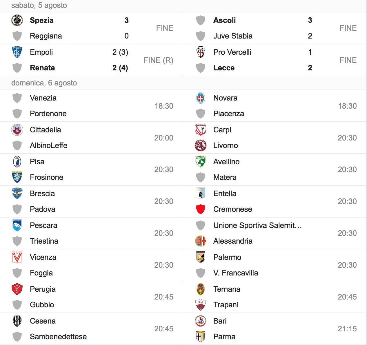 Parma, stasera il gran debutto in Coppa Italia  Il tabellone