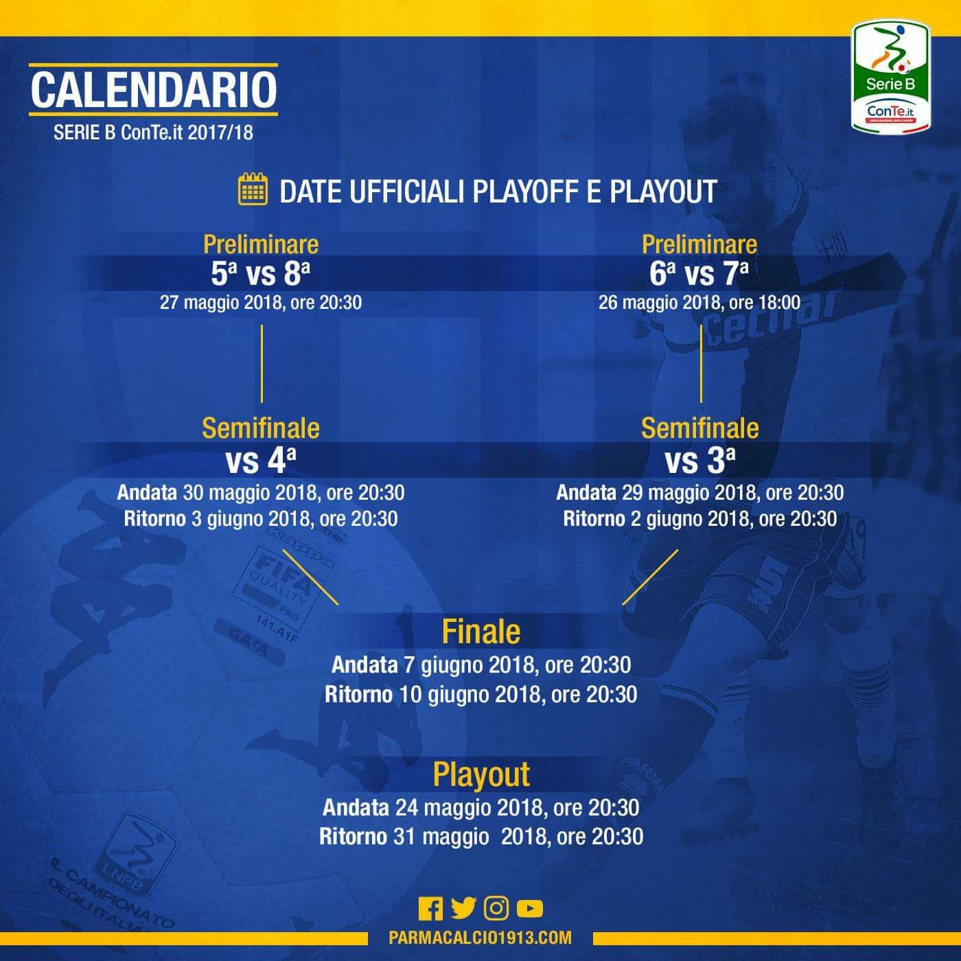 Calendario Di Serie B.Calendario Play Off Serie B Calendario 2020